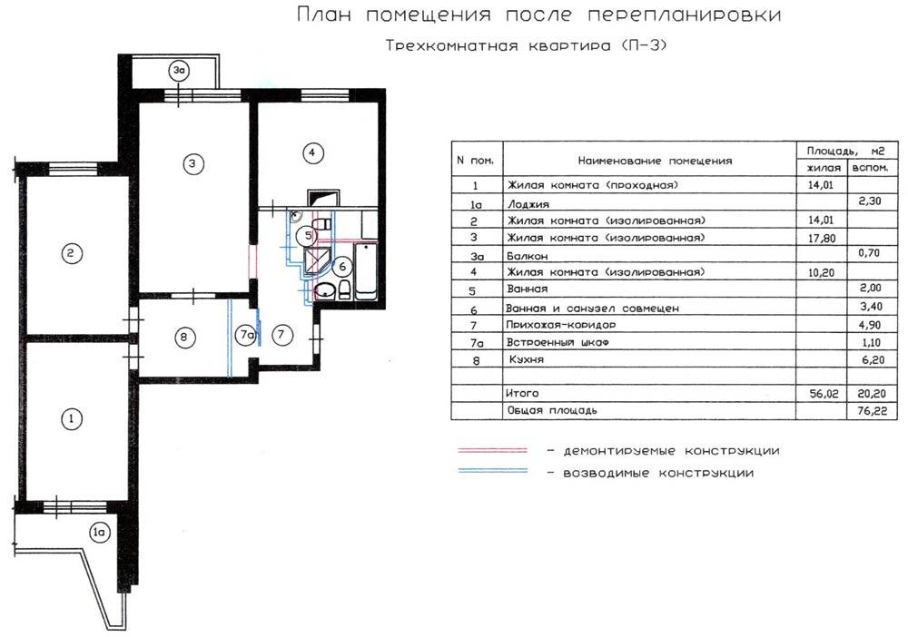 Перепланировка 3-комнатной хрущевки - Руки Мастера - Блог