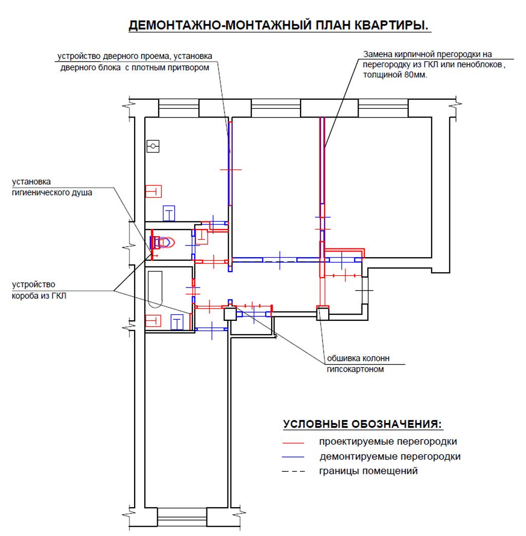 Узаконение перепланировки Екатеринбург Карточка