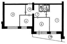Бесплатная программа планировки квартиры – онлайн