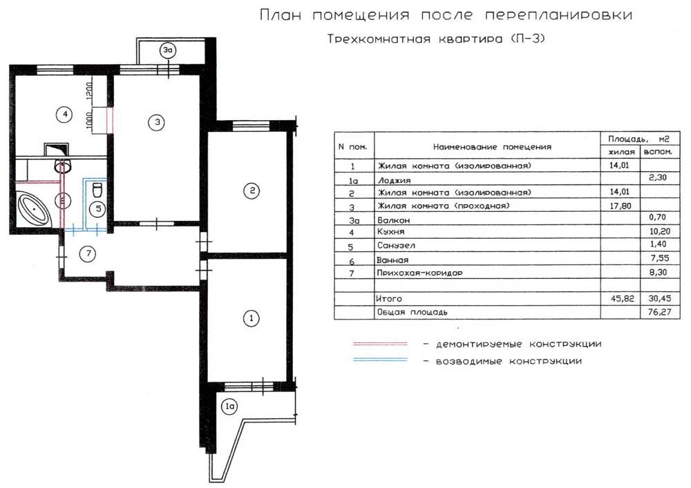 Перепланировка трехкомнатной квартиры серии дома п-3. вариан.