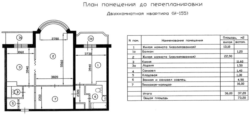 Перепланировка квартиры: что, как и по каким правилам