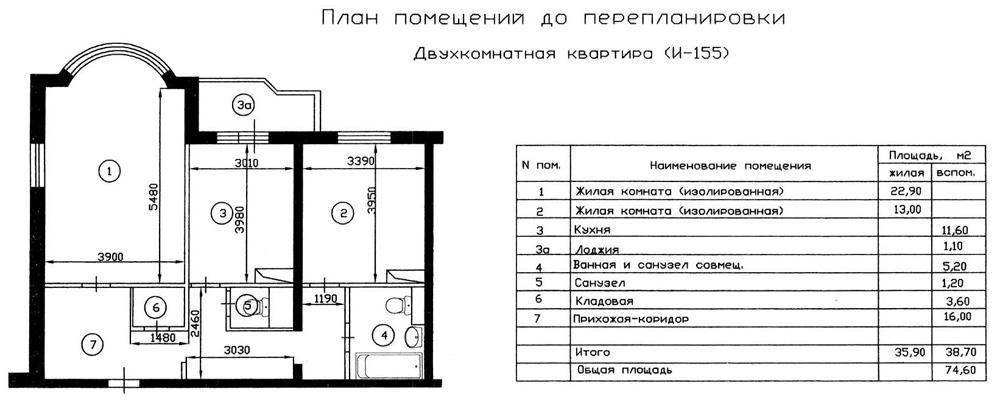 Цена за квадратный метр - Ремонт квартир в Москве под ключ