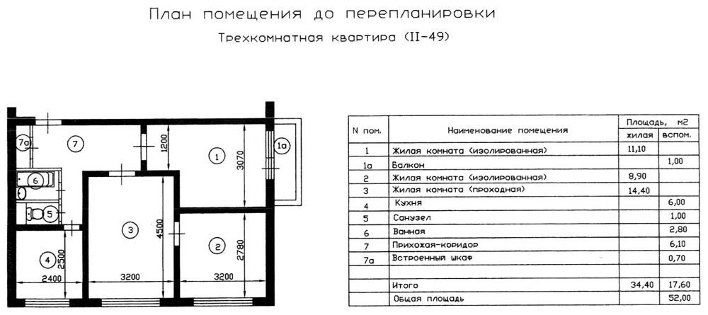 Перепланировка трехкомнатной квартиры П-44Т: заказать
