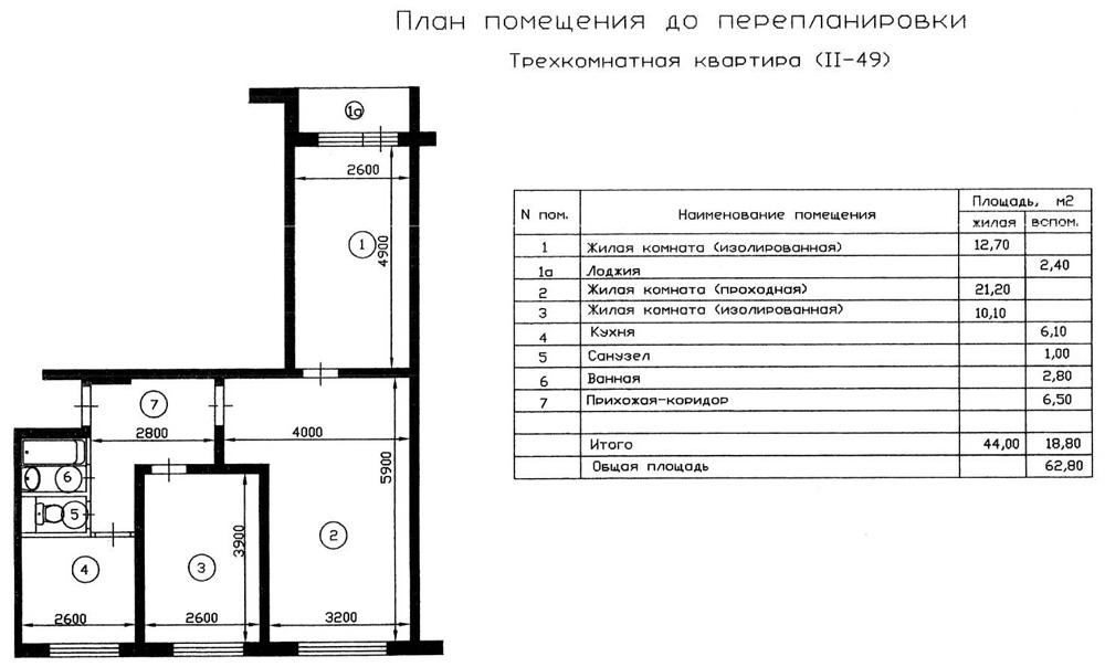 Московская планировка квартир