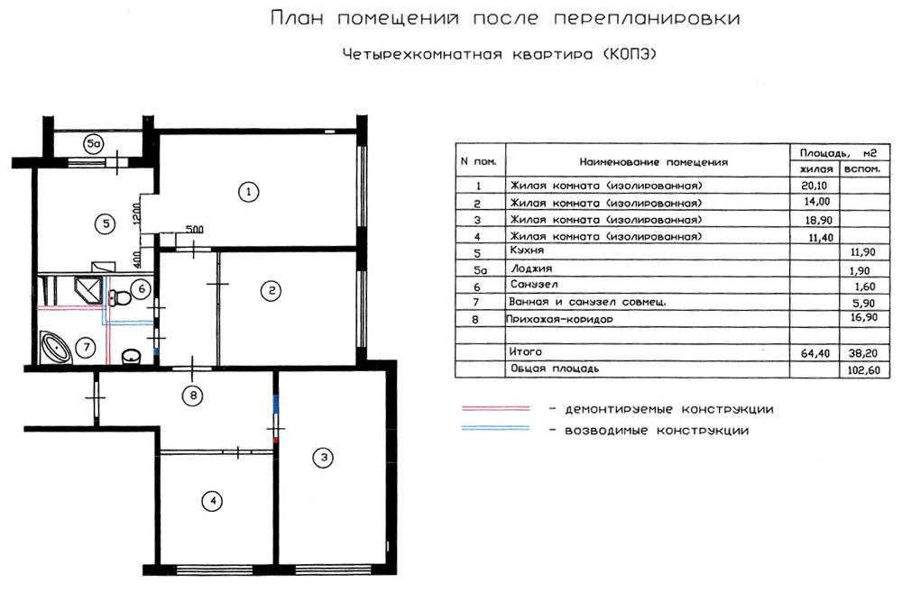 дополнение перепланировка 4-х комнатной квартиры копэ добрались