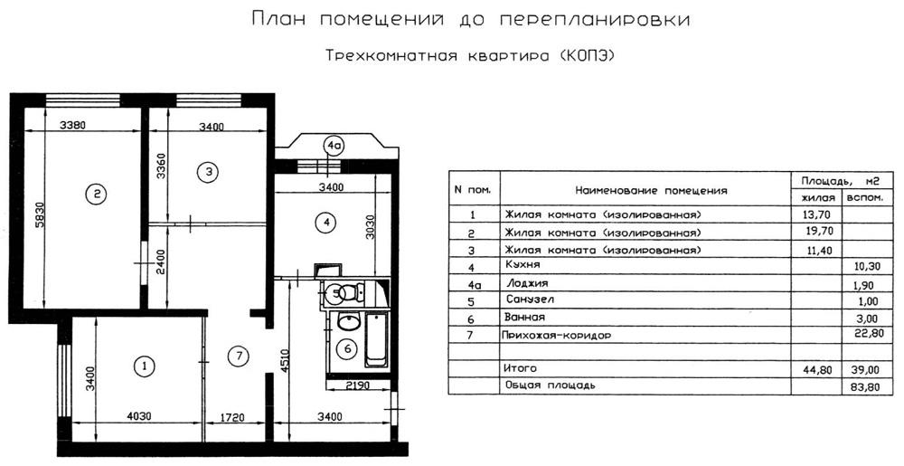 Штрафы за незаконную перепланировку квартиры