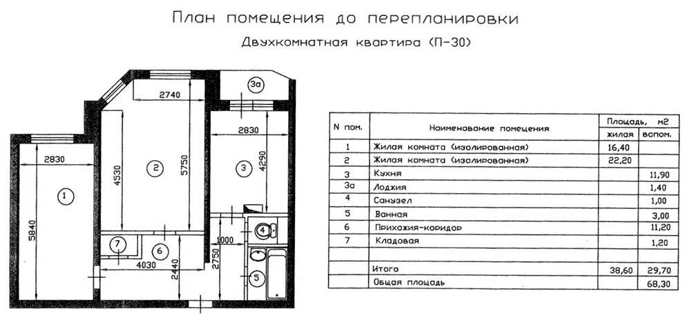 Перепланировка квартиры, страница 3