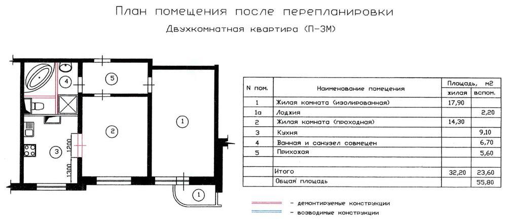 Четырехкомнаная квартира п-3м вариант перепланировки