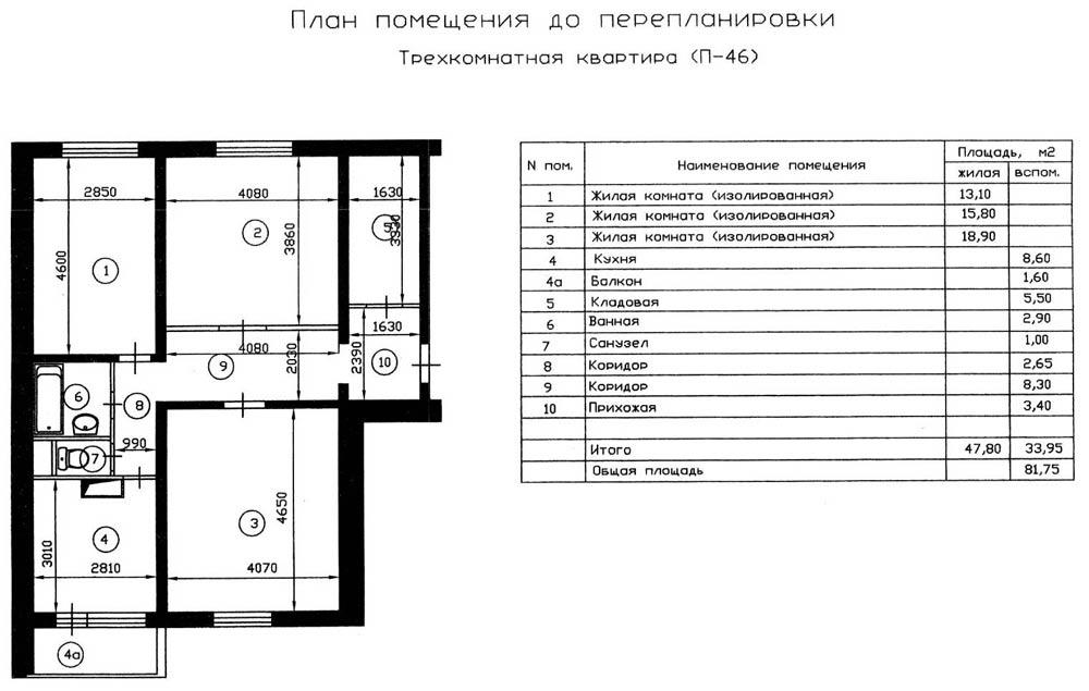 Варианты перепланировок квартир серии II49