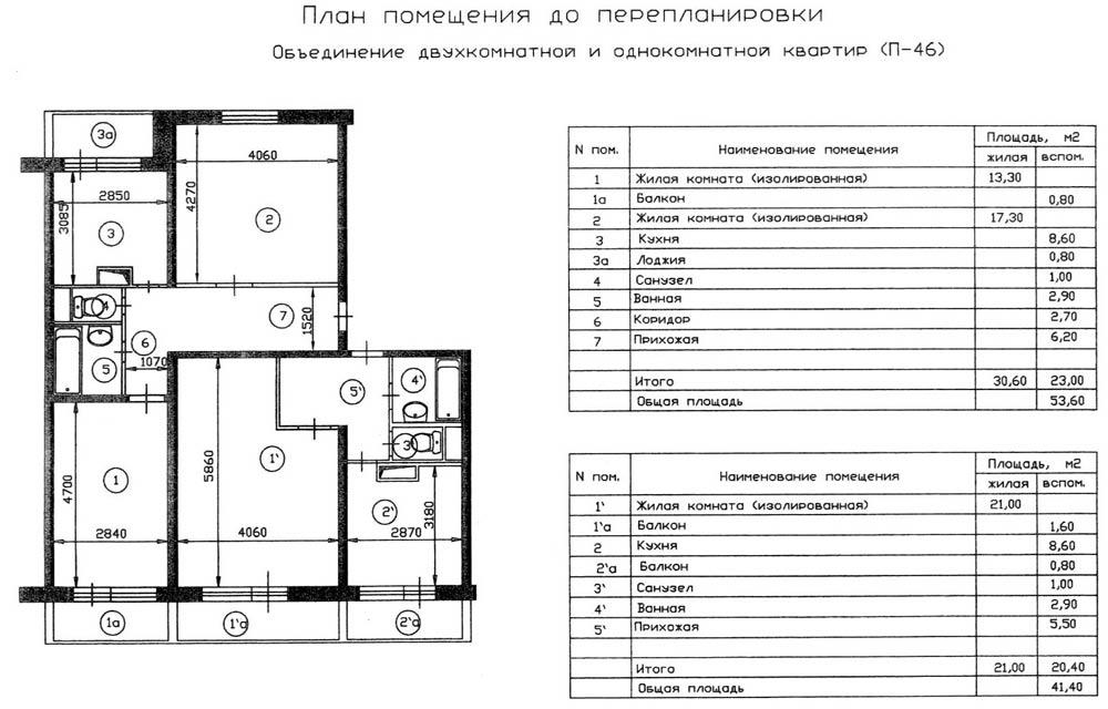Дизайн двухкомнатной квартиры: фото интерьера 2018